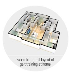 Example of rail layout of gait training at home