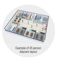 example of 45 person daytime protection layout