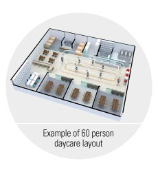 example of 60 person daytime protection layout